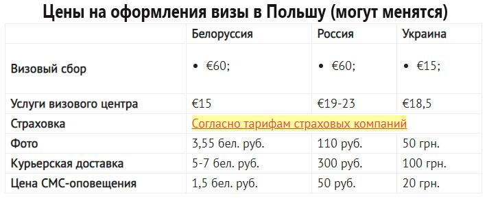 цены-на-визу-в-Польшу