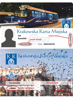 Краковська міська карта